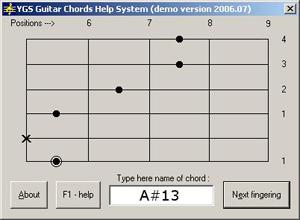 Программу с аккордами песен под гитару